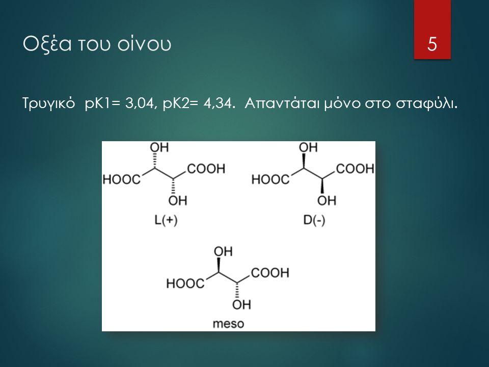 Οξέα του οίνου Τρυγικό pK1= 3,04, pK2= 4,34. Απαντάται μόνο στο σταφύλι. 5
