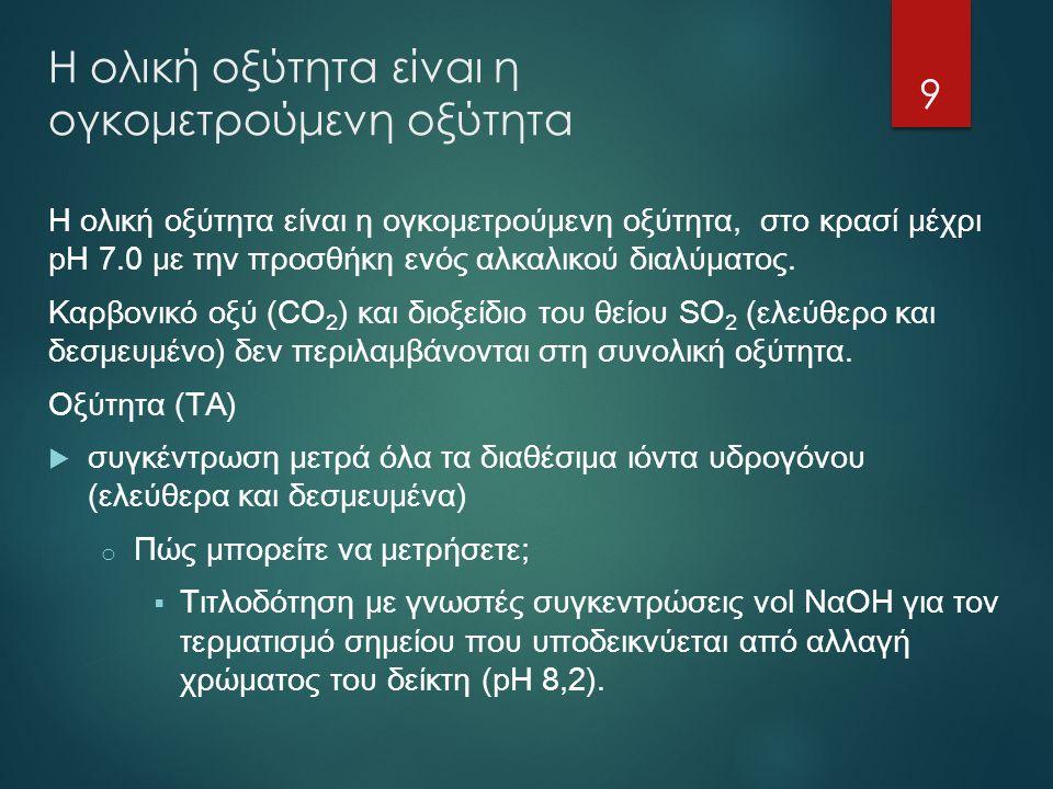 Οινολόγος και οξύτητα 1.