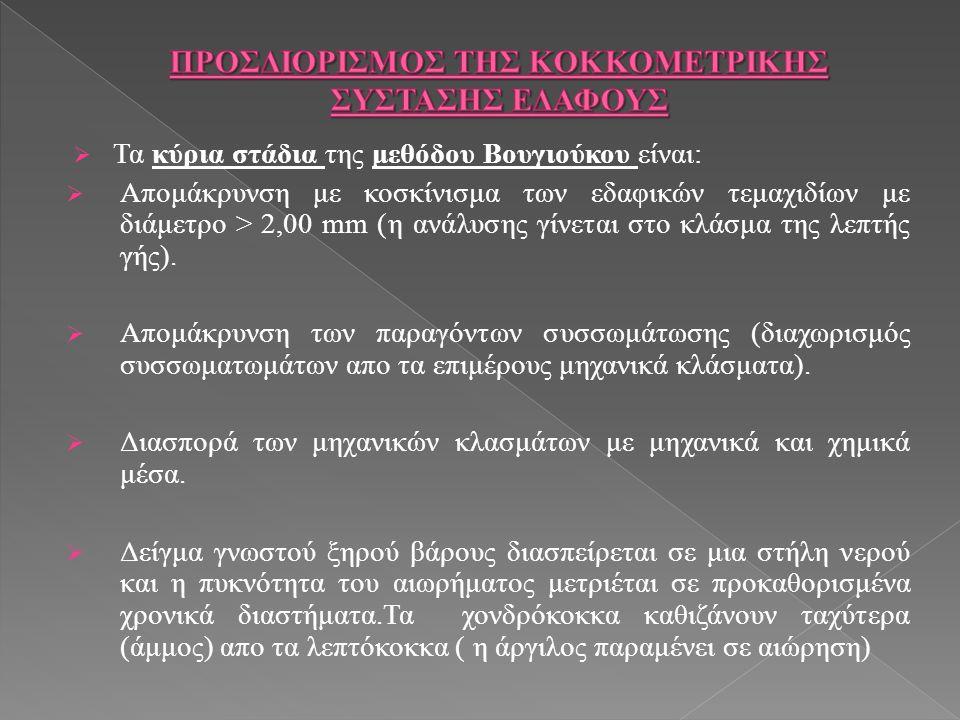  Τα κύρια στάδια της μεθόδου Βουγιούκου είναι:  Απομάκρυνση με κοσκίνισμα των εδαφικών τεμαχιδίων με διάμετρο > 2,00 mm (η ανάλυσης γίνεται στο κλάσμα της λεπτής γής).