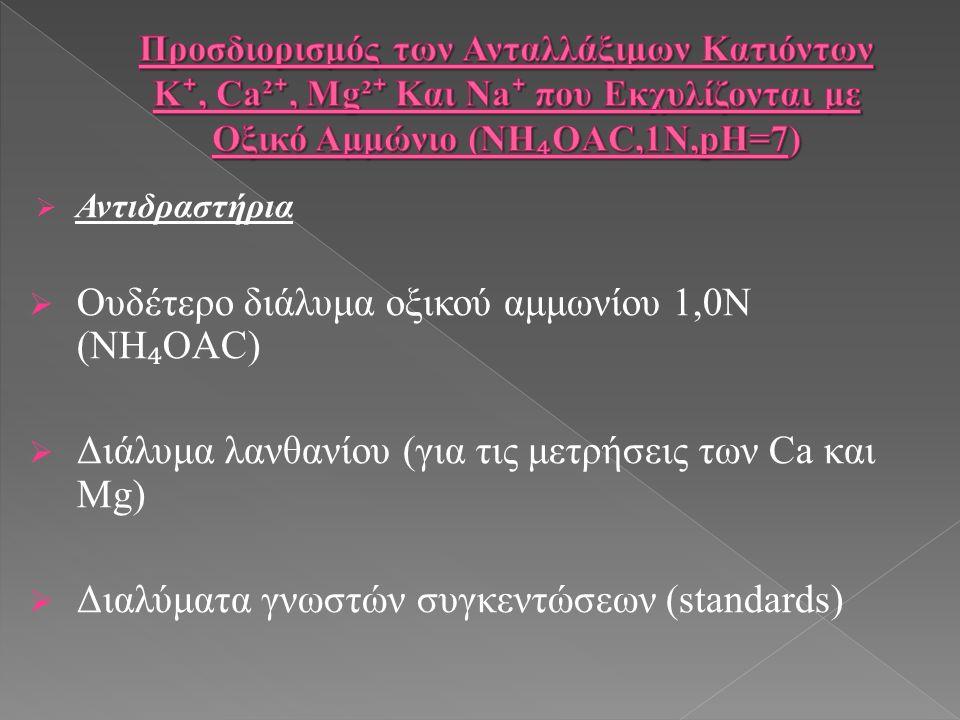  Αντιδραστήρια  Ουδέτερο διάλυμα οξικού αμμωνίου 1,0Ν (NH ₄ OAC)  Διάλυμα λανθανίου (για τις μετρήσεις των Ca και Mg)  Διαλύματα γνωστών συγκεντώσεων (standards)