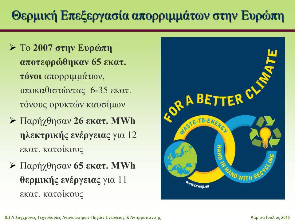 Θερμική Επεξεργασία απορριμμάτων στην Ευρώπη  Το 2007 στην Ευρώπη αποτεφρώθηκαν 65 εκατ. τόνοι απορριμμάτων, υποκαθιστώντας 6-35 εκατ. τόνους ορυκτών
