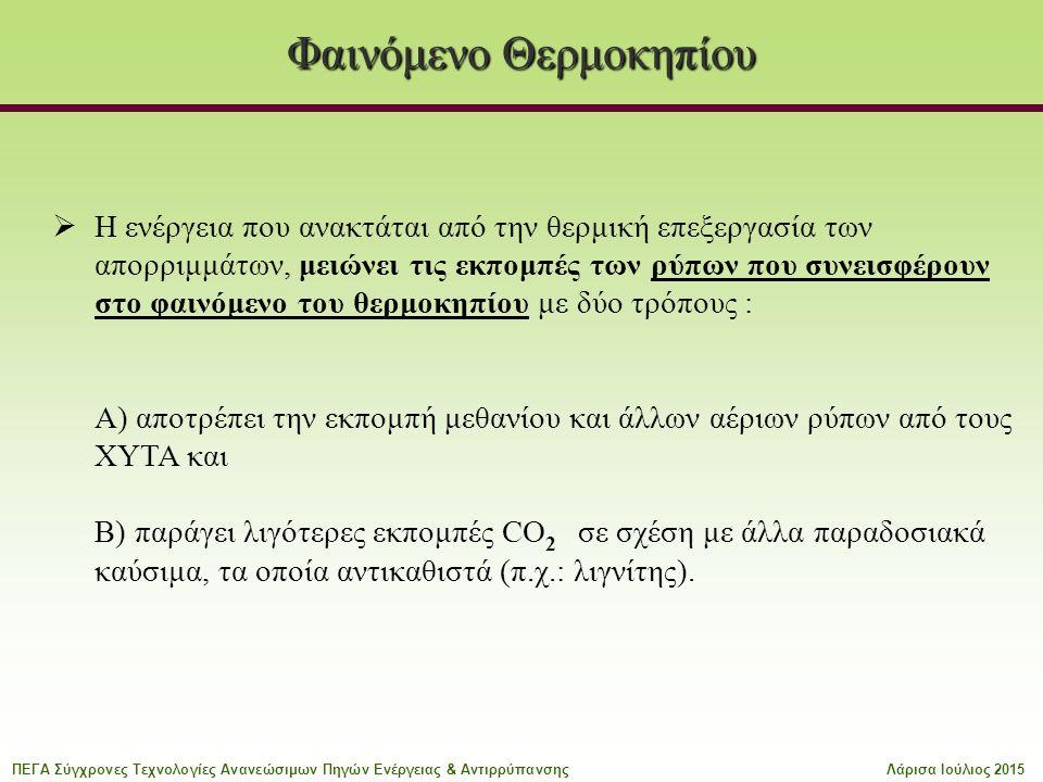  Η ενέργεια που ανακτάται από την θερμική επεξεργασία των απορριμμάτων, μειώνει τις εκπομπές των ρύπων που συνεισφέρουν στο φαινόμενο του θερμοκηπίου με δύο τρόπους : Α) αποτρέπει την εκπομπή μεθανίου και άλλων αέριων ρύπων από τους ΧΥΤΑ και Β) παράγει λιγότερες εκπομπές CO 2 σε σχέση με άλλα παραδοσιακά καύσιμα, τα οποία αντικαθιστά (π.χ.: λιγνίτης).