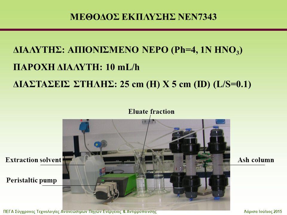 ΙΕΝΕ Β2Β ΜΕΘΟΔΟΣ ΕΚΠΛΥΣΗΣ NEN7343 ΔΙΑΛΥΤΗΣ: ΑΠΙΟΝΙΣΜΕΝΟ ΝΕΡΟ (Ph=4, 1N HNO 3 ) ΠΑΡΟΧΗ ΔΙΑΛΥΤΗ: 10 mL/h ΔΙΑΣΤΑΣΕΙΣ ΣΤΗΛΗΣ: 25 cm (H) X 5 cm (ID) (L/S=0.1) Extraction solvent Peristaltic pump Ash column Eluate fraction ΠΕΓΑ Σύγχρονες Τεχνολογίες Ανανεώσιμων Πηγών Ενέργειας & ΑντιρρύπανσηςΛάρισα Ιούλιος 2015