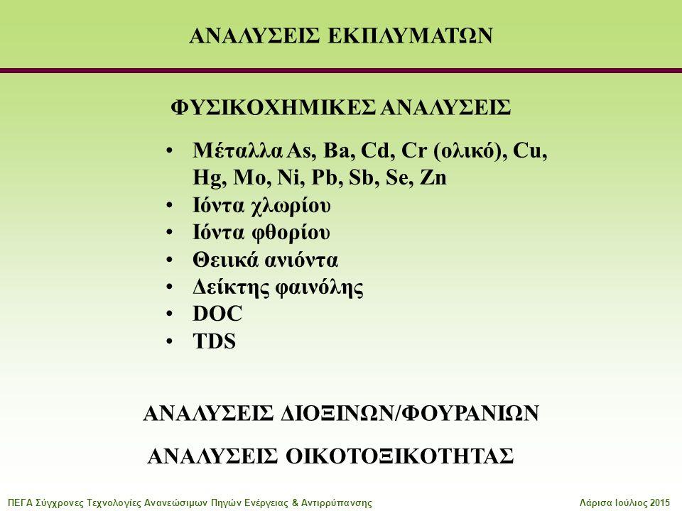 ΑΝΑΛΥΣΕΙΣ ΕΚΠΛΥΜΑΤΩΝ Μέταλλα As, Ba, Cd, Cr (ολικό), Cu, Hg, Mo, Ni, Pb, Sb, Se, Zn Ιόντα χλωρίου Ιόντα φθορίου Θειικά ανιόντα Δείκτης φαινόλης DOC TDS ΑΝΑΛΥΣΕΙΣ ΟΙΚΟΤΟΞΙΚΟΤΗΤΑΣ ΦΥΣΙΚΟΧΗΜΙΚΕΣ ΑΝΑΛΥΣΕΙΣ ΑΝΑΛΥΣΕΙΣ ΔΙΟΞΙΝΩΝ/ΦΟΥΡΑΝΙΩΝ ΠΕΓΑ Σύγχρονες Τεχνολογίες Ανανεώσιμων Πηγών Ενέργειας & ΑντιρρύπανσηςΛάρισα Ιούλιος 2015