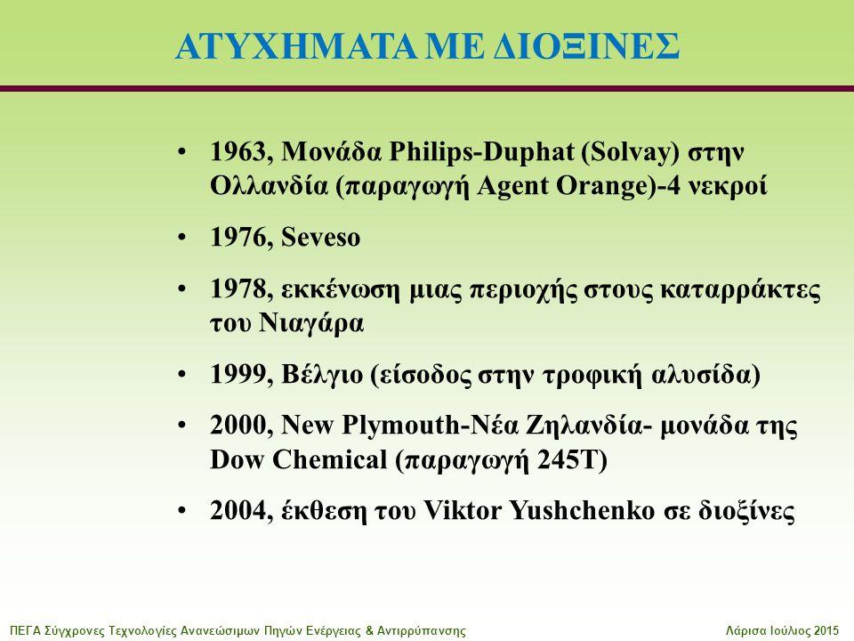 ΑΤΥΧΗΜΑΤΑ ΜΕ ΔΙΟΞΙΝΕΣ 1963, Μονάδα Philips-Duphat (Solvay) στην Ολλανδία (παραγωγή Agent Orange)-4 νεκροί 1976, Seveso 1978, εκκένωση μιας περιοχής στους καταρράκτες του Νιαγάρα 1999, Βέλγιο (είσοδος στην τροφική αλυσίδα) 2000, New Plymouth-Νέα Ζηλανδία- μονάδα της Dow Chemical (παραγωγή 245Τ) 2004, έκθεση του Viktor Yushchenko σε διοξίνες ΠΕΓΑ Σύγχρονες Τεχνολογίες Ανανεώσιμων Πηγών Ενέργειας & ΑντιρρύπανσηςΛάρισα Ιούλιος 2015