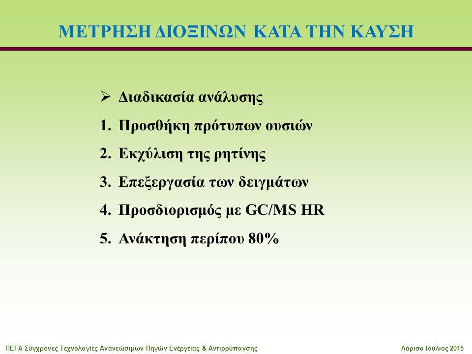 ΜΕΤΡΗΣΗ ΔΙΟΞΙΝΩΝ ΚΑΤΑ ΤΗΝ ΚΑΥΣΗ  Διαδικασία ανάλυσης 1.Προσθήκη πρότυπων ουσιών 2.Εκχύλιση της ρητίνης 3.Επεξεργασία των δειγμάτων 4.Προσδιορισμός με GC/MS HR 5.Ανάκτηση περίπου 80% ΠΕΓΑ Σύγχρονες Τεχνολογίες Ανανεώσιμων Πηγών Ενέργειας & ΑντιρρύπανσηςΛάρισα Ιούλιος 2015