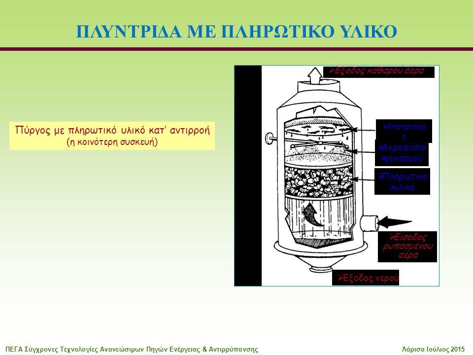  Αναδια-  νομέας  Αποτροπέα ς σταγονιδίων  Πληρωτικό  υλικό  Έξοδος νερού  Είσοδος ρυπασμένου αέρα  Ακροφύσια  ψεκασμού  Έξοδος καθαρού αέρα Πύργος με πληρωτικό υλικό κατ' αντιρροή (η κοινότερη συσκευή) ΠΛΥΝΤΡΙΔΑ ΜΕ ΠΛΗΡΩΤΙΚΟ ΥΛΙΚΟ ΠΕΓΑ Σύγχρονες Τεχνολογίες Ανανεώσιμων Πηγών Ενέργειας & ΑντιρρύπανσηςΛάρισα Ιούλιος 2015
