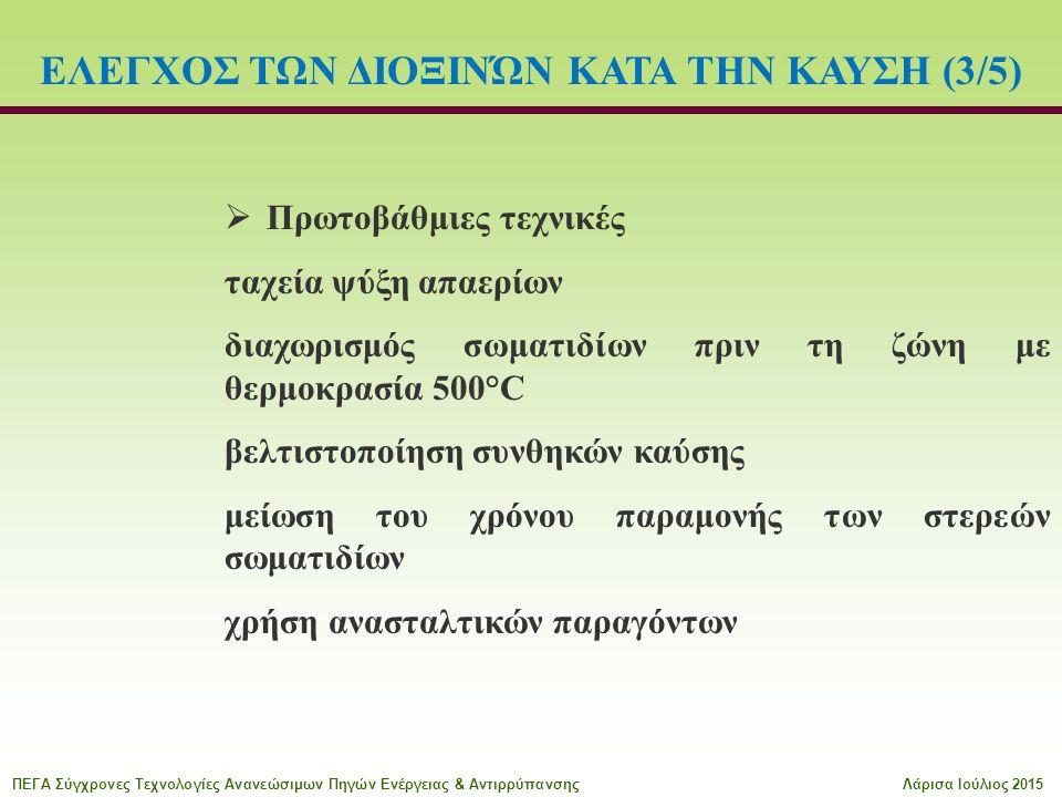  Πρωτοβάθμιες τεχνικές ταχεία ψύξη απαερίων διαχωρισμός σωματιδίων πριν τη ζώνη με θερμοκρασία 500°C βελτιστοποίηση συνθηκών καύσης μείωση του χρόνου παραμονής των στερεών σωματιδίων χρήση ανασταλτικών παραγόντων ΕΛΕΓΧΟΣ ΤΩΝ ΔΙΟΞΙΝΏΝ ΚΑΤΑ ΤΗΝ ΚΑΥΣΗ (3/5) ΠΕΓΑ Σύγχρονες Τεχνολογίες Ανανεώσιμων Πηγών Ενέργειας & ΑντιρρύπανσηςΛάρισα Ιούλιος 2015