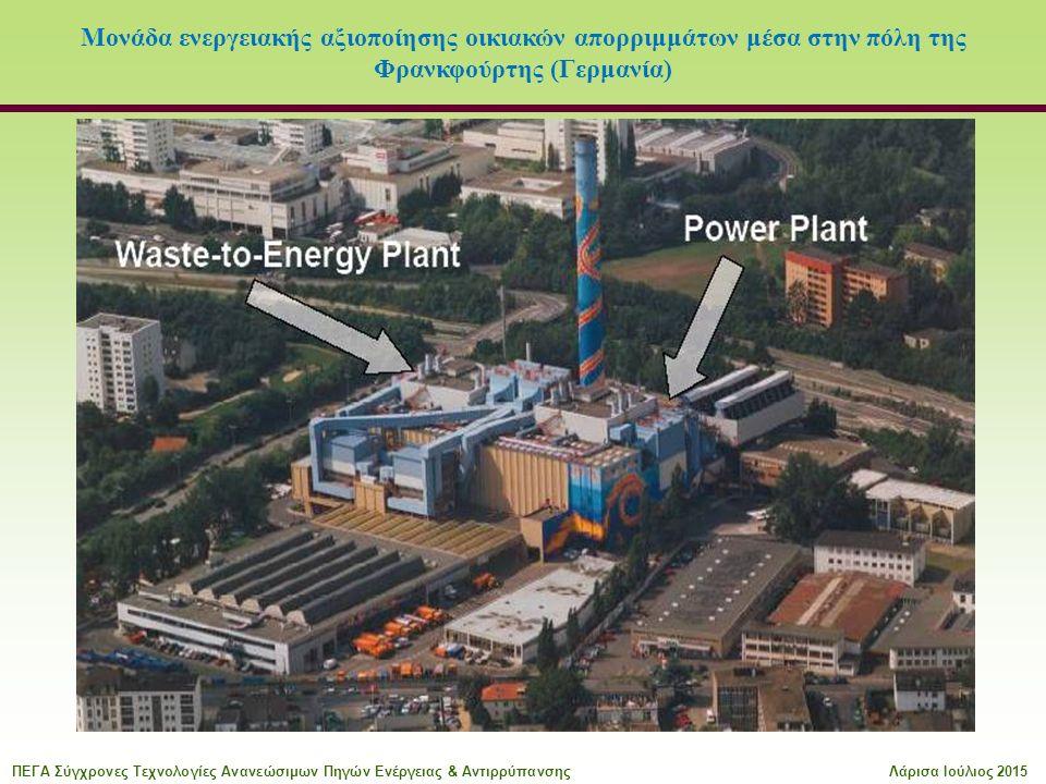 Μονάδα ενεργειακής αξιοποίησης οικιακών απορριμμάτων μέσα στην πόλη της Φρανκφούρτης (Γερμανία) ΠΕΓΑ Σύγχρονες Τεχνολογίες Ανανεώσιμων Πηγών Ενέργειας