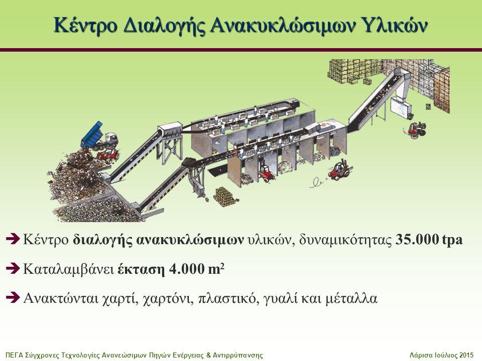 Κέντρο Διαλογής Ανακυκλώσιμων Υλικών  Κέντρο διαλογής ανακυκλώσιμων υλικών, δυναμικότητας 35.000 tpa  Καταλαμβάνει έκταση 4.000 m 2  Ανακτώνται χαρ