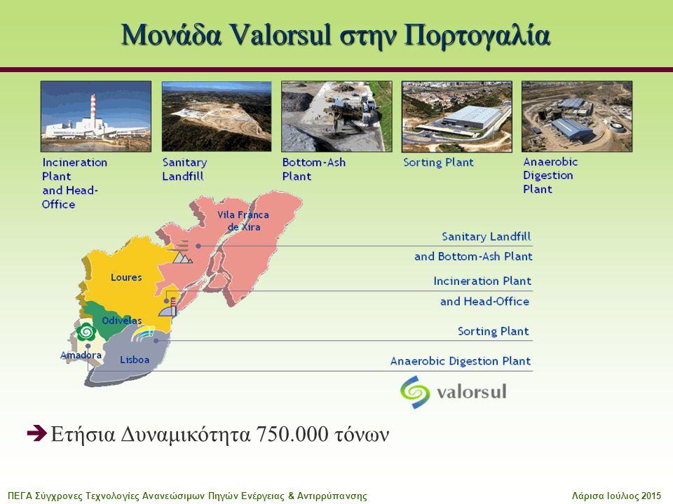Μονάδα Valorsul στην Πορτογαλία  Ετήσια Δυναμικότητα 750.000 τόνων ΠΕΓΑ Σύγχρονες Τεχνολογίες Ανανεώσιμων Πηγών Ενέργειας & ΑντιρρύπανσηςΛάρισα Ιούλιος 2015