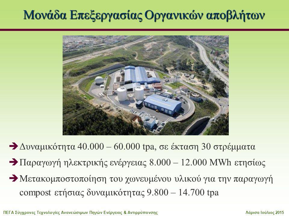 Μονάδα Επεξεργασίας Οργανικών αποβλήτων  Δυναμικότητα 40.000 – 60.000 tpa, σε έκταση 30 στρέμματα  Παραγωγή ηλεκτρικής ενέργειας 8.000 – 12.000 MWh ετησίως  Μετακομποστοποίηση του χωνευμένου υλικού για την παραγωγή compost ετήσιας δυναμικότητας 9.800 – 14.700 tpa ΠΕΓΑ Σύγχρονες Τεχνολογίες Ανανεώσιμων Πηγών Ενέργειας & ΑντιρρύπανσηςΛάρισα Ιούλιος 2015
