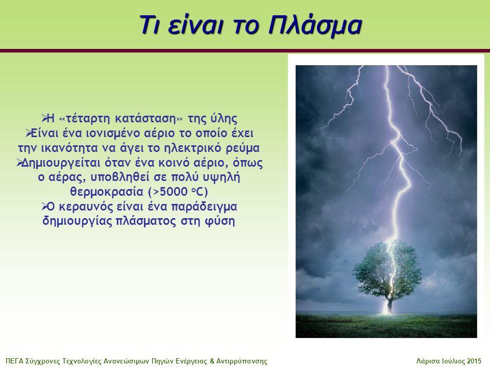 Τι είναι το Πλάσμα  Η «τέταρτη κατάσταση» της ύλης  Είναι ένα ιονισμένο αέριο το οποίο έχει την ικανότητα να άγει το ηλεκτρικό ρεύμα  Δημιουργείται