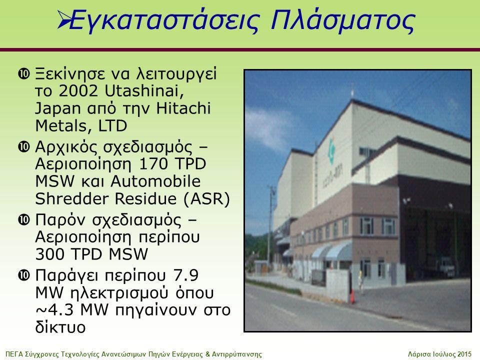  Εγκαταστάσεις Πλάσματος  Ξεκίνησε να λειτουργεί το 2002 Utashinai, Japan από την Hitachi Metals, LTD  Αρχικός σχεδιασμός – Αεριοποίηση 170 TPD MSW