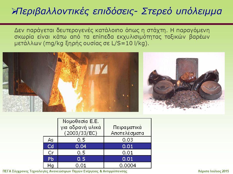 Δεν παράγεται δευτερογενές κατάλοιπο όπως η στάχτη. Η παραγόμενη σκωρία είναι κάτω από τα επίπεδα εκχυλισιμότητας τοξικών βαρέων μετάλλων (mg/kg ξηρής