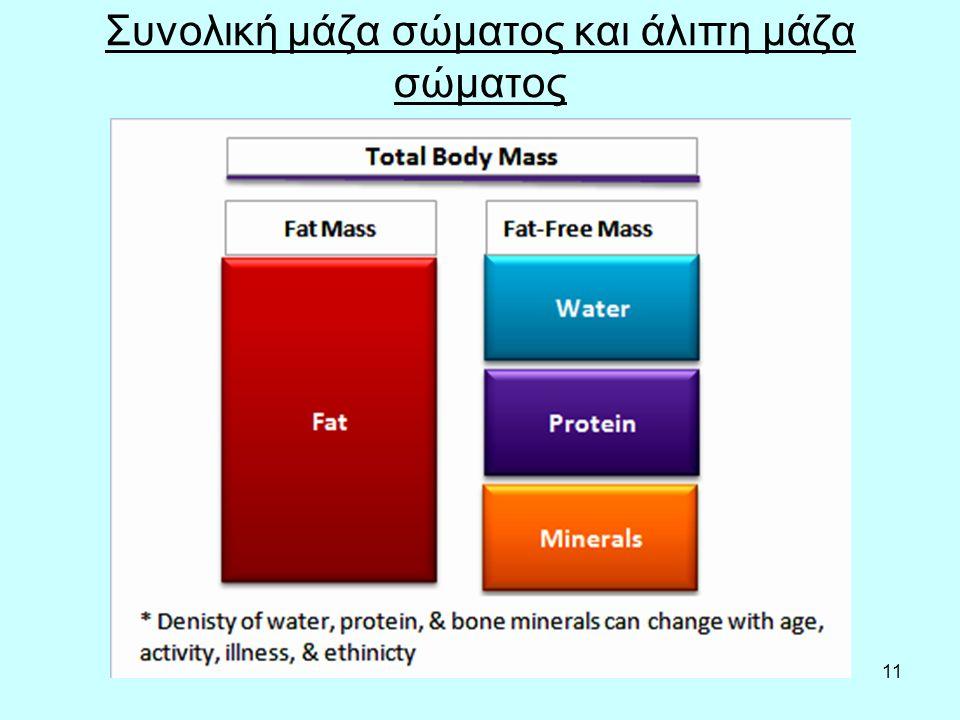 11 Συνολική μάζα σώματος και άλιπη μάζα σώματος