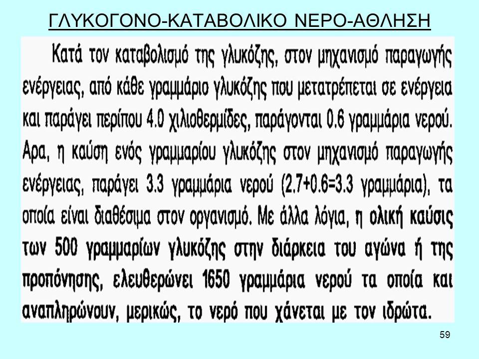 59 ΓΛΥΚΟΓΟΝΟ-ΚΑΤΑΒΟΛΙΚΟ ΝΕΡΟ-ΑΘΛΗΣΗ