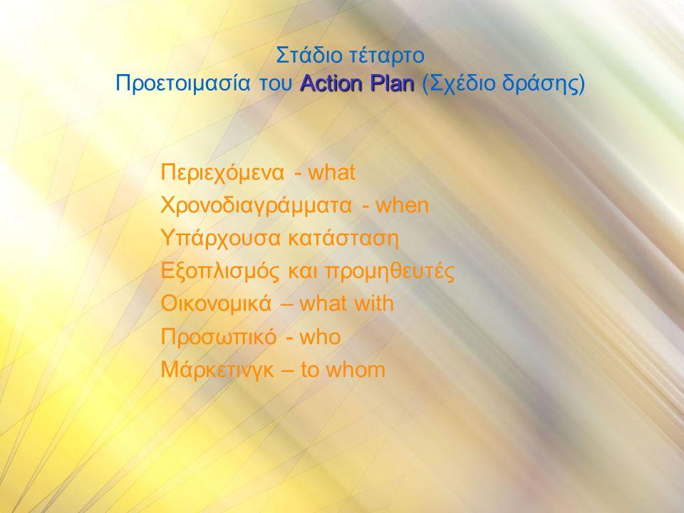 Action Plan Στάδιο τέταρτο Προετοιμασία του Action Plan (Σχέδιο δράσης) Περιεχόμενα - what Χρονοδιαγράμματα - when Υπάρχουσα κατάσταση Εξοπλισμός και προμηθευτές Οικονομικά – what with Προσωπικό - who Μάρκετινγκ – to whom