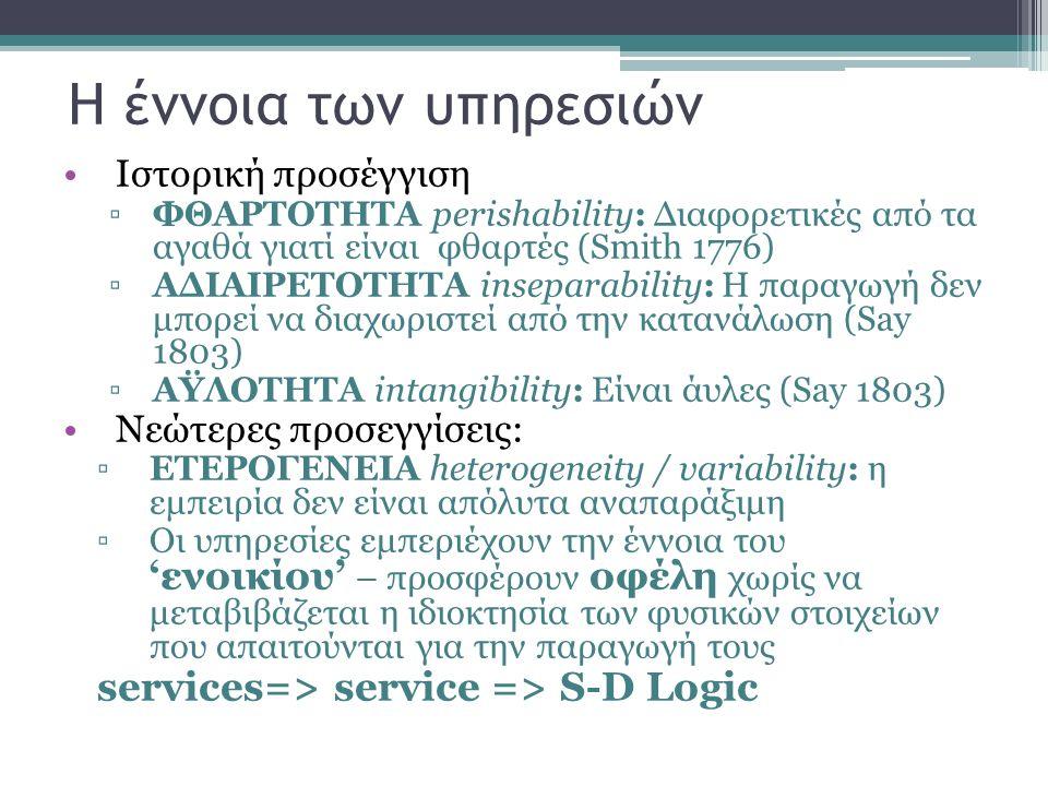 Η έννοια των υπηρεσιών Ιστορική προσέγγιση ▫ΦΘΑΡΤΟΤΗΤΑ perishability: Διαφορετικές από τα αγαθά γιατί είναι φθαρτές (Smith 1776) ▫ΑΔΙΑΙΡΕΤΟΤΗΤΑ inseparability: Η παραγωγή δεν μπορεί να διαχωριστεί από την κατανάλωση (Say 1803) ▫ΑΫΛΟΤΗΤΑ intangibility: Είναι άυλες (Say 1803) Νεώτερες προσεγγίσεις: ▫ΕΤΕΡΟΓΕΝΕΙΑ heterogeneity / variability: η εμπειρία δεν είναι απόλυτα αναπαράξιμη ▫Οι υπηρεσίες εμπεριέχουν την έννοια του 'ενοικίου' – προσφέρουν οφέλη χωρίς να μεταβιβάζεται η ιδιοκτησία των φυσικών στοιχείων που απαιτούνται για την παραγωγή τους services=> service => S-D Logic
