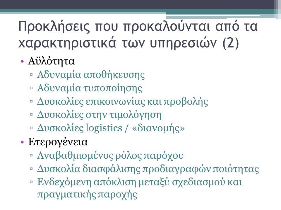 Zeithaml, V.A., A. Parasuraman, et al. (1985).