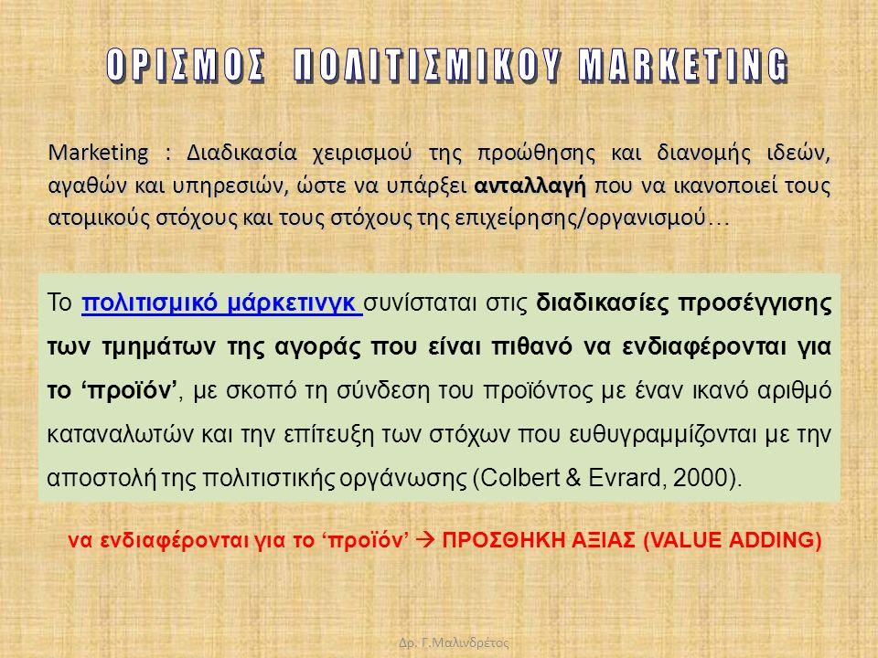 Δρ. Γ.Μαλινδρέτος Μarketing : Διαδικασία χειρισμού της προώθησης και διανομής ιδεών, αγαθών και υπηρεσιών, ώστε να υπάρξει ανταλλαγή που να ικανοποιεί