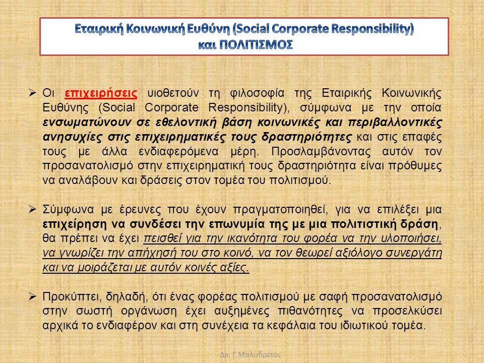 Δρ. Γ.Μαλινδρέτος  Οι επιχειρήσεις υιοθετούν τη φιλοσοφία της Εταιρικής Κοινωνικής Ευθύνης (Social Corporate Responsibility), σύμφωνα με την οποία εν