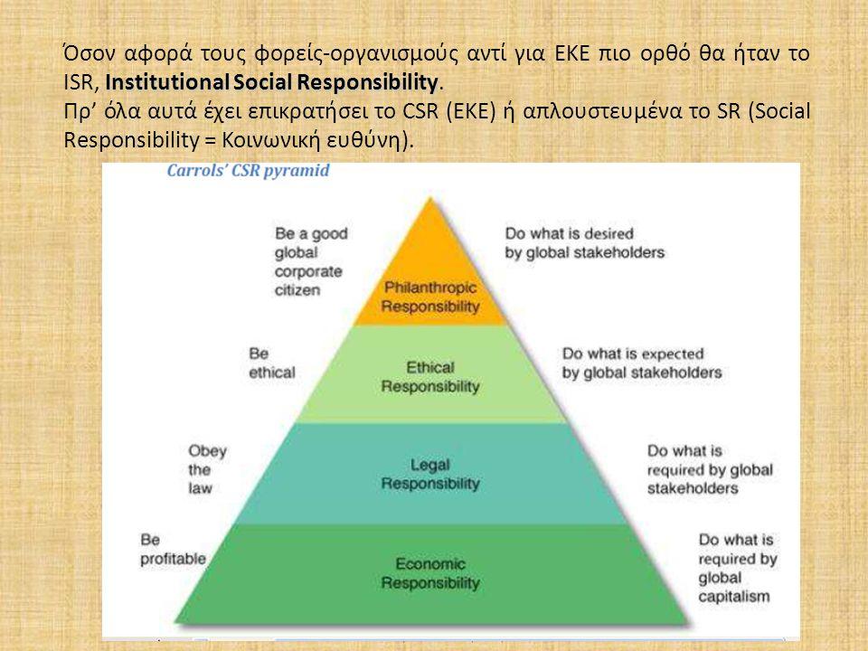 Δρ. Γ.Μαλινδρέτος Institutional Social Responsibility Όσον αφορά τους φορείς-οργανισμούς αντί για ΕΚΕ πιο ορθό θα ήταν το ISR, Institutional Social Re