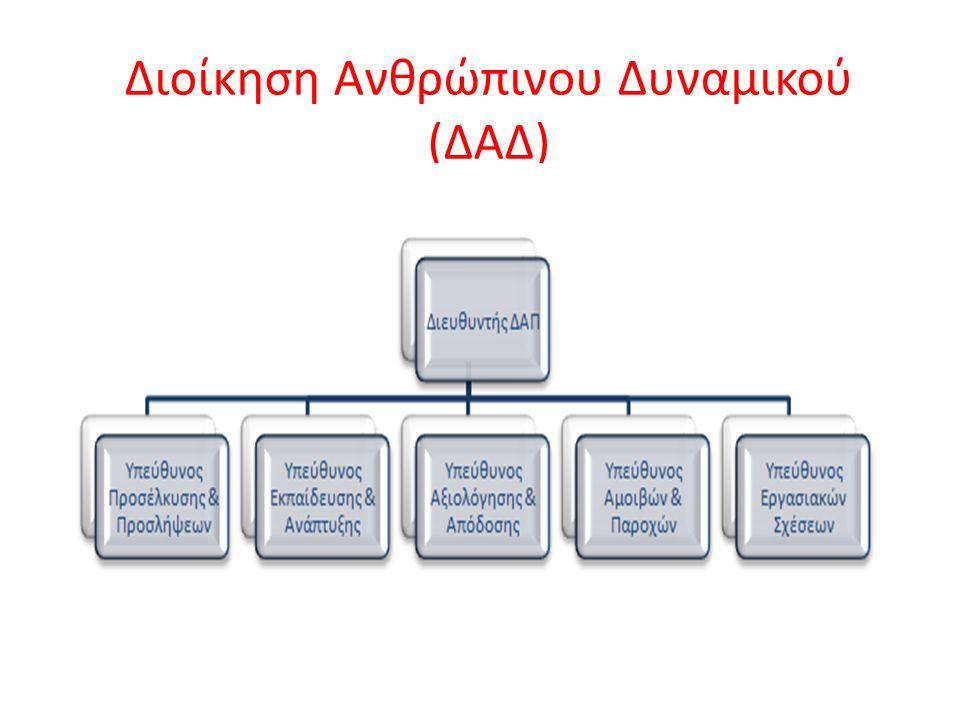 Διοίκηση Ανθρώπινου Δυναμικού (ΔΑΔ)