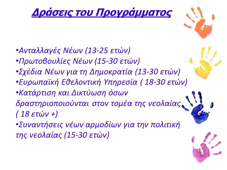 Δράσεις του Προγράμματος Ανταλλαγές Νέων (13-25 ετών) Πρωτοβουλίες Νέων (15-30 ετών) Σχέδια Νέων για τη Δημοκρατία (13-30 ετών) Ευρωπαϊκή Εθελοντική Υπηρεσία ( 18-30 ετών) Κατάρτιση και Δικτύωση όσων δραστηριοποιούνται στον τομέα της νεολαίας ( 18 ετών +) Συναντήσεις νέων αρμοδίων για την πολιτική της νεολαίας (15-30 ετών)