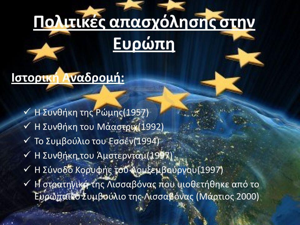 Πολιτικές απασχόλησης στην Ευρώπη Η Συνθήκη της Ρώμης(1957) Η Συνθήκη του Μάαστριχ(1992) Το Συμβούλιο του Εσσέν(1994) Η Συνθήκη του Άμστερνταμ(1997) Η