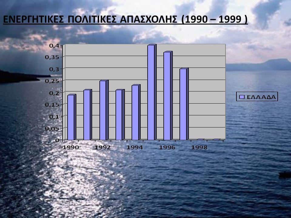 ΕΝΕΡΓΗΤΙΚΕΣ ΠΟΛΙΤΙΚΕΣ ΑΠΑΣΧΟΛΗΣ (1990 – 1999 )