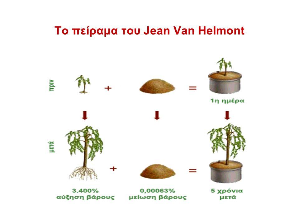Η ΙΣΤΟΡΙΑ ΤΗΣ ΦΩΤΟΣΥΝΘΕΣΗΣ Λίγο αργότερα το 1771, ο άγγλος χημικός Joseph Priestley ανακάλυψε, μέσα από μια σειρά πειραμάτων, ότι τα φυτά απορροφούν διοξείδιο του άνθρακα και απελευθερώνουν οξυγόνο Στις αρχές του 19ου αιώνα ο Jean Senebier πρότεινε ότι το οξυγόνο που παράγουν τα φυτά προέρχεται από το διοξείδιο του άνθρακα που απορροφούν.