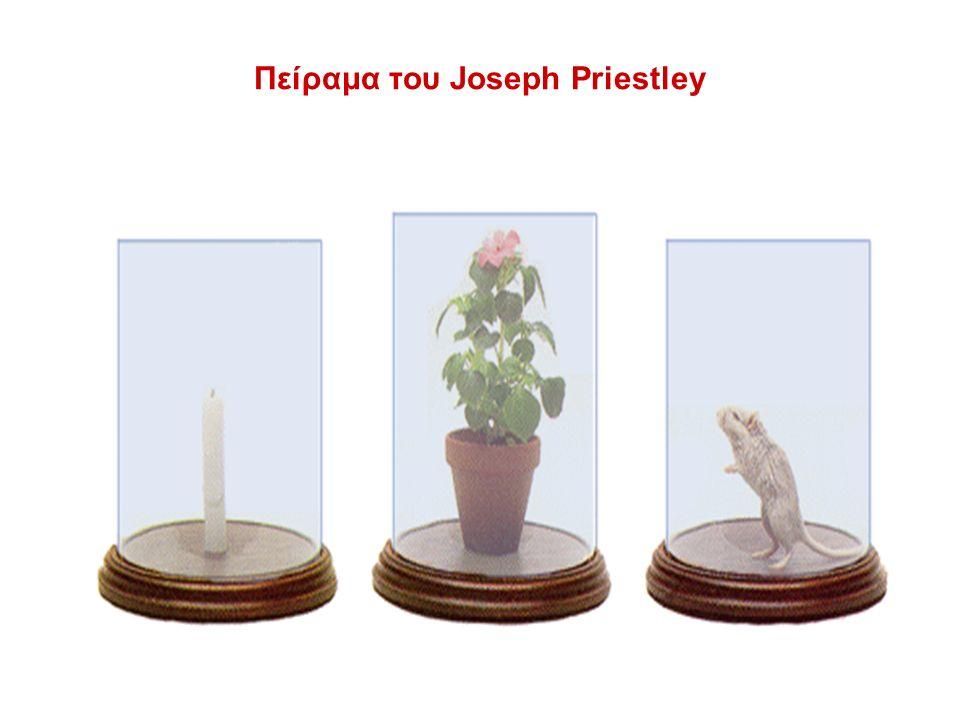 Πείραμα του Joseph Priestley