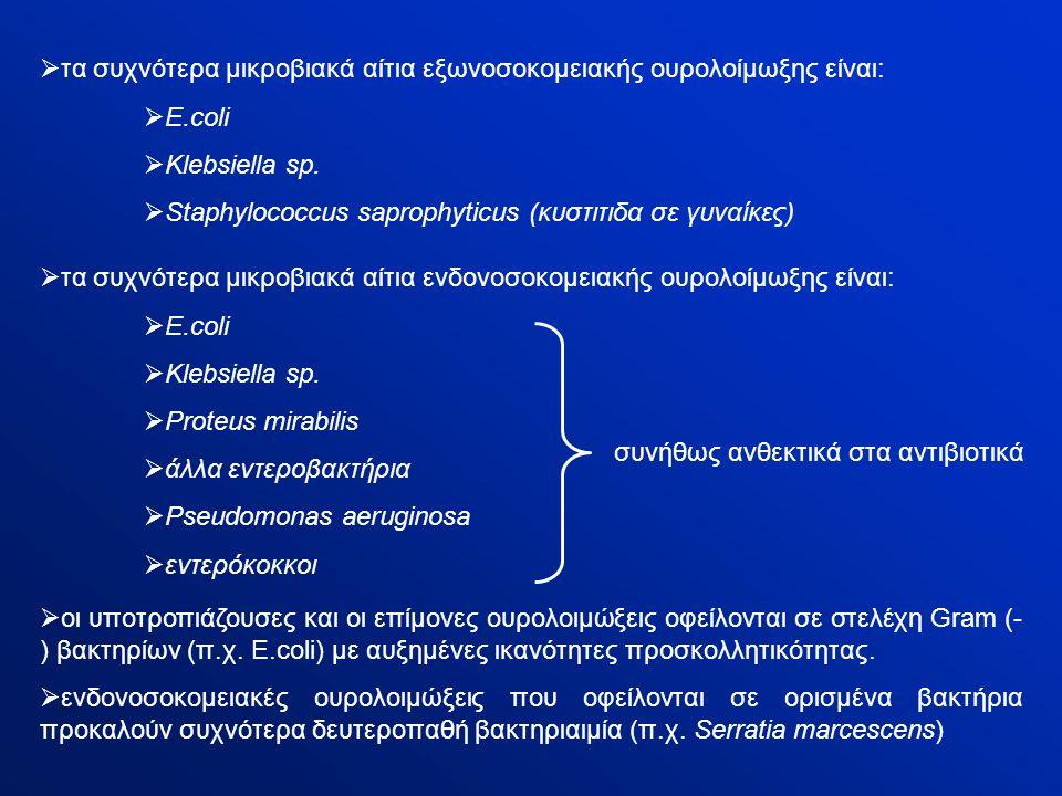  τα συχνότερα μικροβιακά αίτια εξωνοσοκομειακής ουρολοίμωξης είναι:  Ε.coli  Klebsiella sp.  Staphylococcus saprophyticus (κυστιτιδα σε γυναίκες)