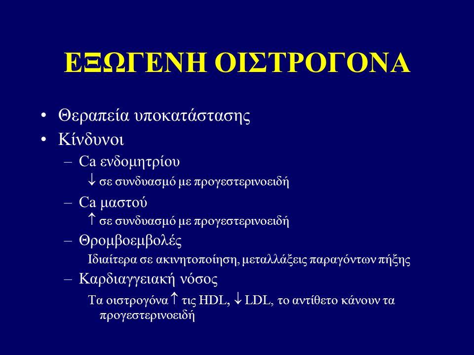 ΕΞΩΓΕΝΗ ΟΙΣΤΡΟΓΟΝΑ Θεραπεία υποκατάστασης Κίνδυνοι –Ca ενδομητρίου  σε συνδυασμό με προγεστερινοειδή –Ca μαστού  σε συνδυασμό με προγεστερινοειδή –Θρομβοεμβολές Ιδιαίτερα σε ακινητοποίηση, μεταλλάξεις παραγόντων πήξης –Καρδιαγγειακή νόσος Τα οιστρογόνα  τις HDL,  LDL, το αντίθετο κάνουν τα προγεστερινοειδή