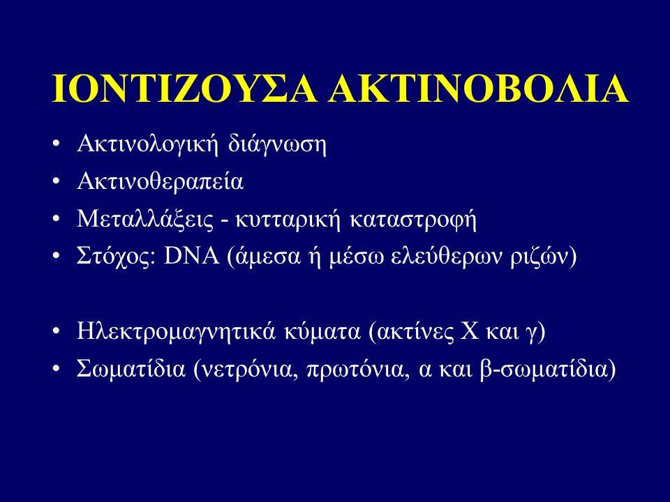 ΙΟΝΤΙΖΟΥΣΑ ΑΚΤΙΝΟΒΟΛΙΑ Ακτινολογική διάγνωση Ακτινοθεραπεία Μεταλλάξεις - κυτταρική καταστροφή Στόχος: DNA (άμεσα ή μέσω ελεύθερων ριζών) Ηλεκτρομαγνητικά κύματα (ακτίνες Χ και γ) Σωματίδια (νετρόνια, πρωτόνια, α και β-σωματίδια)