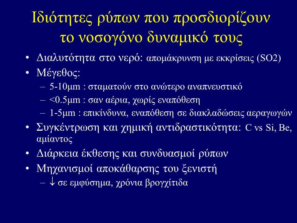 Ιδιότητες ρύπων που προσδιορίζουν το νοσογόνο δυναμικό τους Διαλυτότητα στο νερό: απομάκρυνση με εκκρίσεις (SO2) Μέγεθος: –5-10μm : σταματούν στο ανώτερο αναπνευστικό –<0.5μm : σαν αέρια, χωρίς εναπόθεση –1-5μm : επικίνδυνα, εναπόθεση σε διακλαδώσεις αεραγωγών Συγκέντρωση και χημική αντιδραστικότητα: C vs Si, Be, αμίαντος Διάρκεια έκθεσης και συνδυασμοί ρύπων Μηχανισμοί αποκάθαρσης του ξενιστή –  σε εμφύσημα, χρόνια βρογχίτιδα