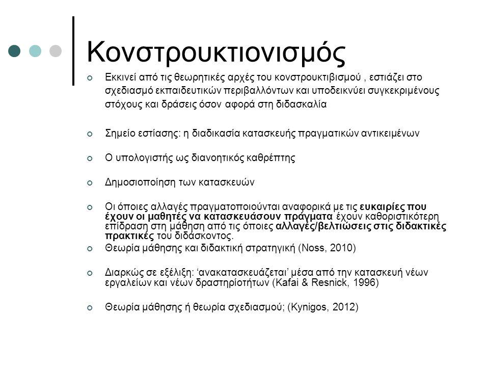 Κονστρουκτιονισμός Εκκινεί από τις θεωρητικές αρχές του κονστρουκτιβισμού, εστιάζει στο σχεδιασμό εκπαιδευτικών περιβαλλόντων και υποδεικνύει συγκεκριμένους στόχους και δράσεις όσον αφορά στη διδασκαλία Σημείο εστίασης: η διαδικασία κατασκευής πραγματικών αντικειμένων Ο υπολογιστής ως διανοητικός καθρέπτης Δημοσιοποίηση των κατασκευών Οι όποιες αλλαγές πραγματοποιούνται αναφορικά με τις ευκαιρίες που έχουν οι μαθητές να κατασκευάσουν πράγματα έχουν καθοριστικότερη επίδραση στη μάθηση από τις όποιες αλλαγές/βελτιώσεις στις διδακτικές πρακτικές του διδάσκοντος.