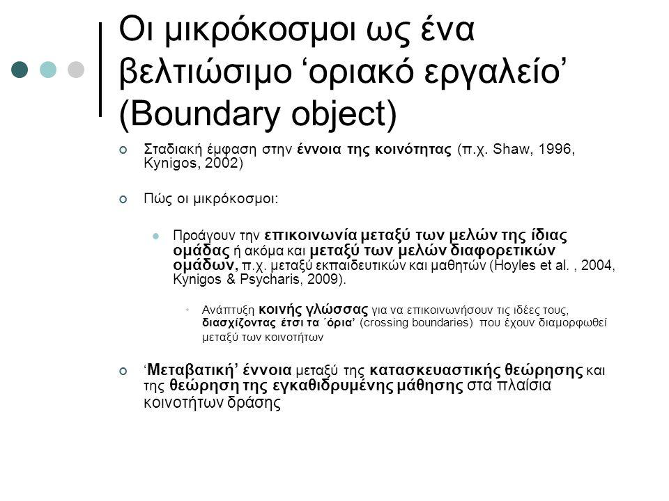 Οι μικρόκοσμοι ως ένα βελτιώσιμο 'οριακό εργαλείο' (Boundary object) Σταδιακή έμφαση στην έννοια της κοινότητας (π.χ.