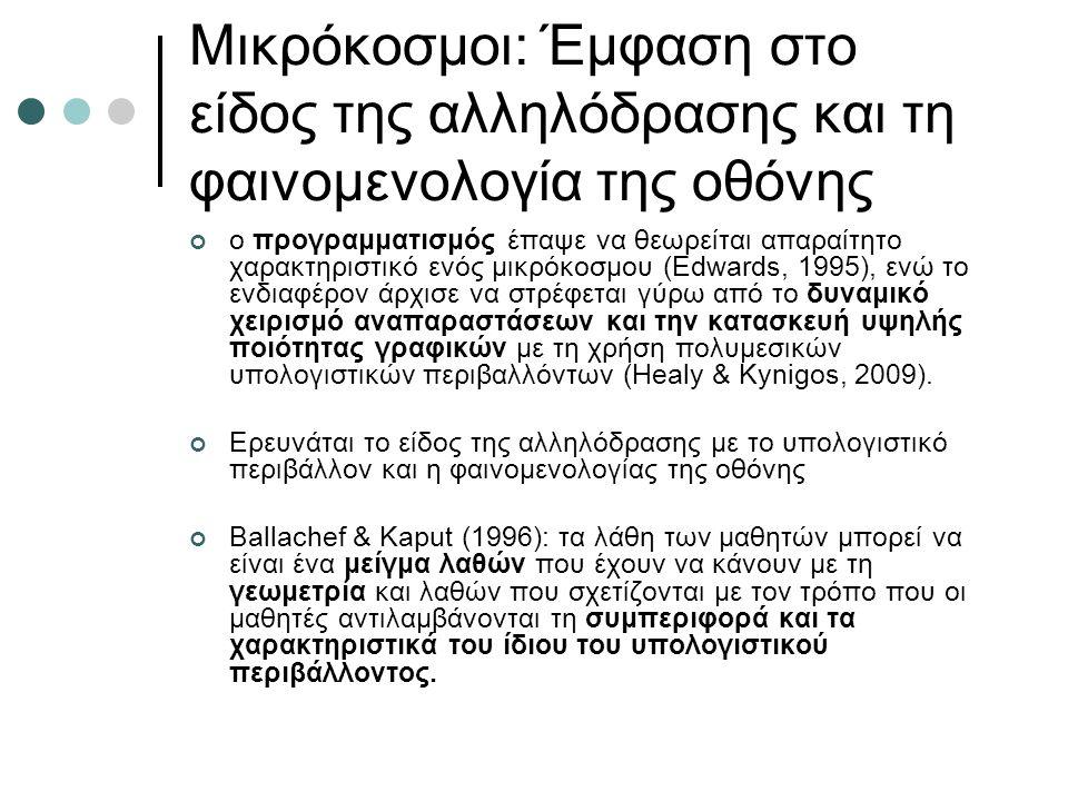 Μικρόκοσμοι: Έμφαση στο είδος της αλληλόδρασης και τη φαινομενολογία της οθόνης ο προγραμματισμός έπαψε να θεωρείται απαραίτητο χαρακτηριστικό ενός μικρόκοσμου (Edwards, 1995), ενώ το ενδιαφέρον άρχισε να στρέφεται γύρω από το δυναμικό χειρισμό αναπαραστάσεων και την κατασκευή υψηλής ποιότητας γραφικών με τη χρήση πολυμεσικών υπολογιστικών περιβαλλόντων (Healy & Kynigos, 2009).
