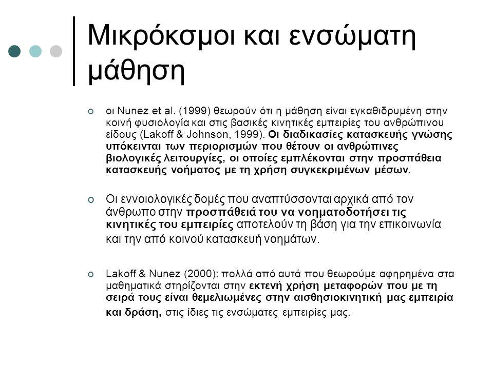 Μικρόκσμοι και ενσώματη μάθηση οι Nunez et al.