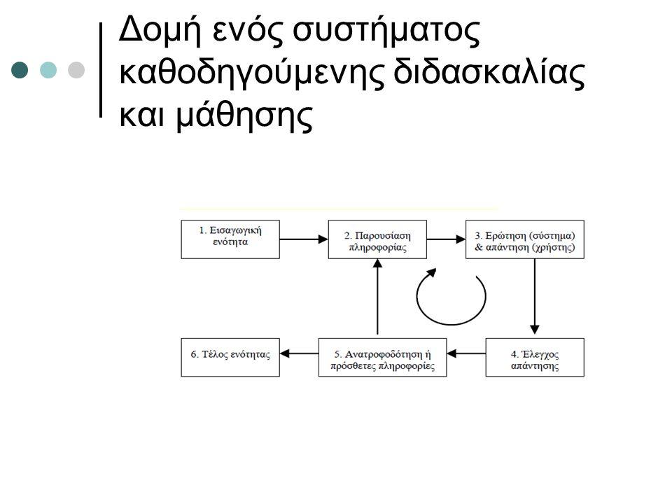 Δομή ενός συστήματος καθοδηγούμενης διδασκαλίας και μάθησης