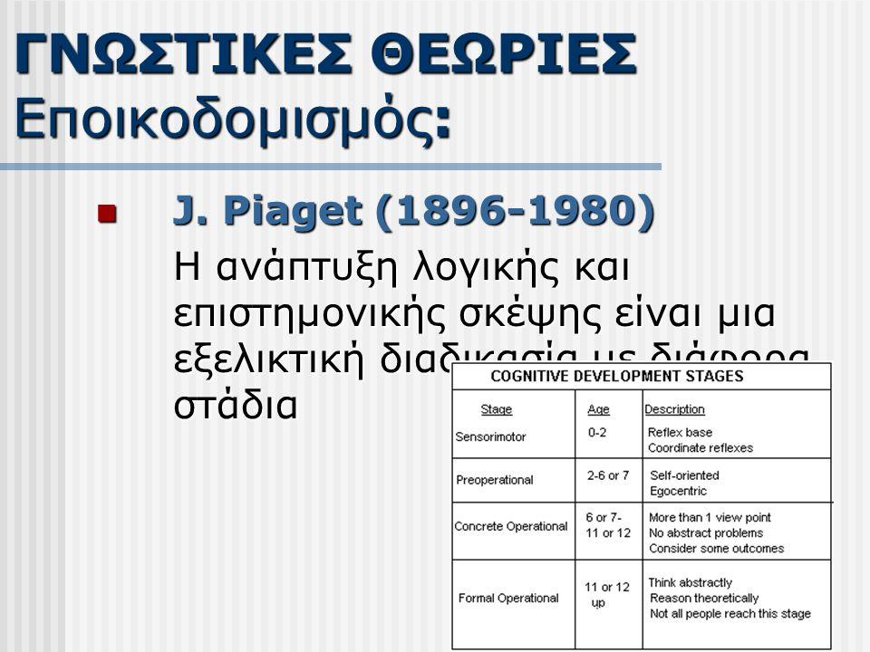 J. Piaget (1896-1980) J. Piaget (1896-1980) Η ανάπτυξη λογικής και επιστημονικής σκέψης είναι μια εξελικτική διαδικασία με διάφορα στάδια ΓΝΩΣΤΙΚΕΣ ΘΕ