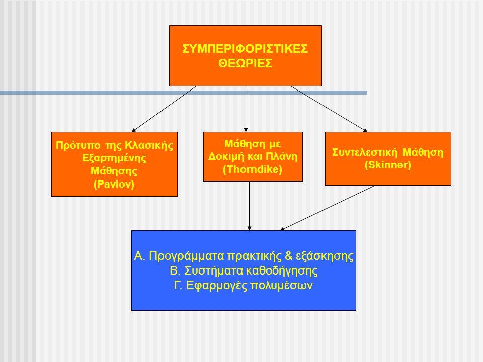 ΣΥΜΠΕΡΙΦΟΡΙΣΤΙΚΕΣ ΘΕΩΡΙΕΣ Πρότυπο της Κλασικής Εξαρτημένης Μάθησης (Pavlov) Μάθηση με Δοκιμή και Πλάνη (Thorndike) Συντελεστική Μάθηση (Skinner) Α.