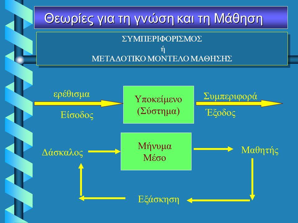 ΣΥΜΠΕΡΙΦΟΡΙΣΜΟΣ ή ΜΕΤΑΔΟΤΙΚΟ ΜΟΝΤΕΛΟ ΜΑΘΗΣΗΣ ΣΥΜΠΕΡΙΦΟΡΙΣΜΟΣ ή ΜΕΤΑΔΟΤΙΚΟ ΜΟΝΤΕΛΟ ΜΑΘΗΣΗΣ Θεωρίες για τη γνώση και τη Μάθηση Υποκείμενο (Σύστημα) ερέθισμα Συμπεριφορά Έξοδος Είσοδος Μήνυμα Μέσο Μαθητής Δάσκαλος Εξάσκηση