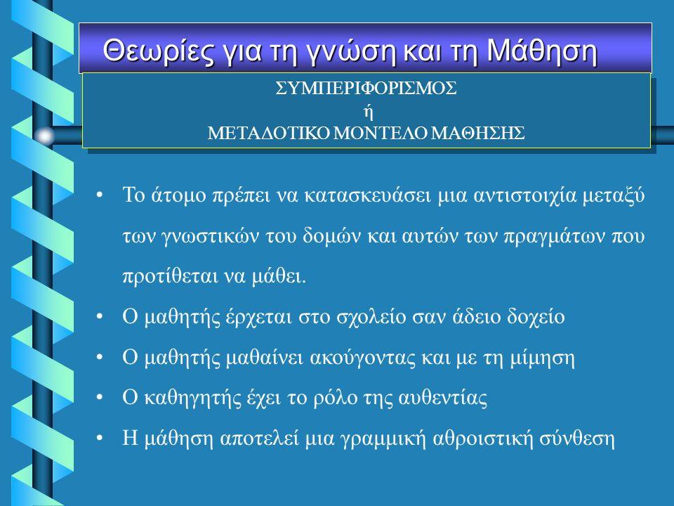 Θεωρίες για τη γνώση και τη Μάθηση Το άτομο πρέπει να κατασκευάσει μια αντιστοιχία μεταξύ των γνωστικών του δομών και αυτών των πραγμάτων που προτίθεται να μάθει.