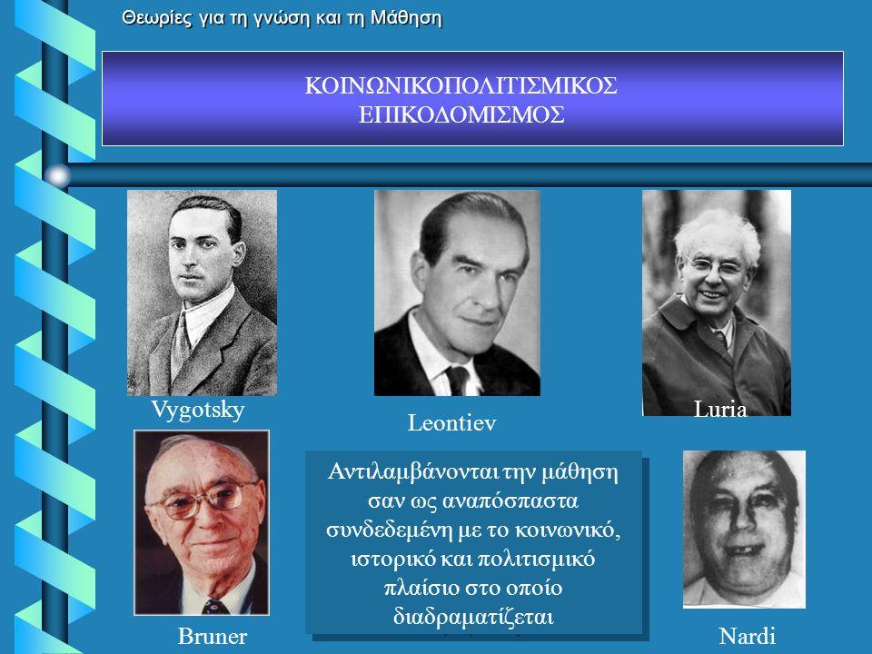 ΚΟΙΝΩΝΙΚΟΠΟΛΙΤΙΣΜΙΚΟΣ ΕΠΙΚΟΔΟΜΙΣΜΟΣ Θεωρίες για τη γνώση και τη Μάθηση Vygotsky Leontiev Luria NardiBruner Αντιλαμβάνονται την μάθηση σαν ως αναπόσπαστα συνδεδεμένη με το κοινωνικό, ιστορικό και πολιτισμικό πλαίσιο στο οποίο διαδραματίζεται