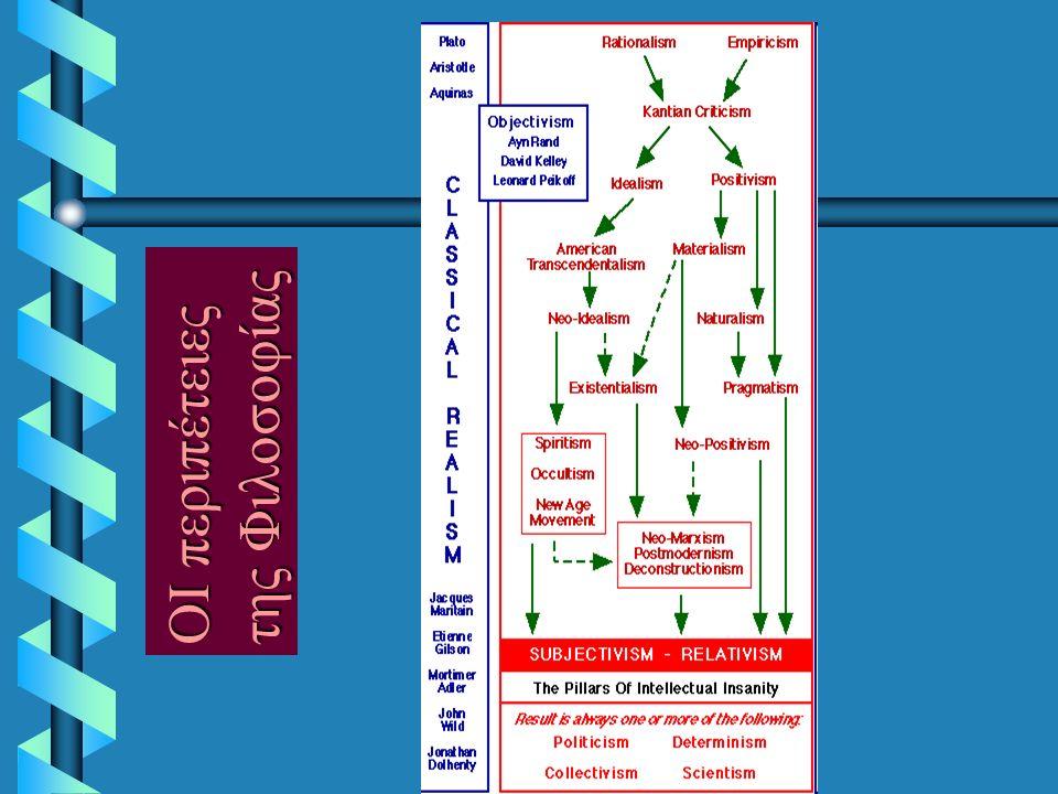 Η γνώση Οικοδομείται ΣΥΜΠΕΡΙΦΟΡΙΣΜΟΣ ή ΜΕΤΑΔΟΤΙΚΟ ΜΟΝΤΕΛΟ ΜΑΘΗΣΗΣ ΣΥΜΠΕΡΙΦΟΡΙΣΜΟΣ ή ΜΕΤΑΔΟΤΙΚΟ ΜΟΝΤΕΛΟ ΜΑΘΗΣΗΣ Θεωρίες για τη γνώση και τη Μάθηση Είναι ανάλογες με τις 2 διαφορετικές θεωρήσεις του κόσμου ΕΠΙΚΟΔΟΜΙΣΤΙΚΕΣ ΘΕΩΡΙΕΣ ΚΟΙΝΩΝΙΚΟΠΟΛΙΤΙΣΜΙΚΗ ΠΡΟΣΕΓΓΙΣΗ ΚΟΙΝΩΝΙΚΟΠΟΛΙΤΙΣΜΙΚΗ ΠΡΟΣΕΓΓΙΣΗ Η γνώση μεταδίδεται Η γνώση Είναι προϊόν κοινωνικής αλληλεπίδρασης