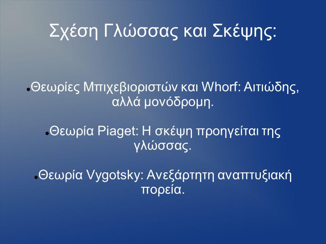 Σχέση Γλώσσας και Σκέψης: Θεωρίες Μπιχεβιοριστών και Whorf: Αιτιώδης, αλλά μονόδρομη. Θεωρία Piaget: Η σκέψη προηγείται της γλώσσας. Θεωρία Vygotsky: