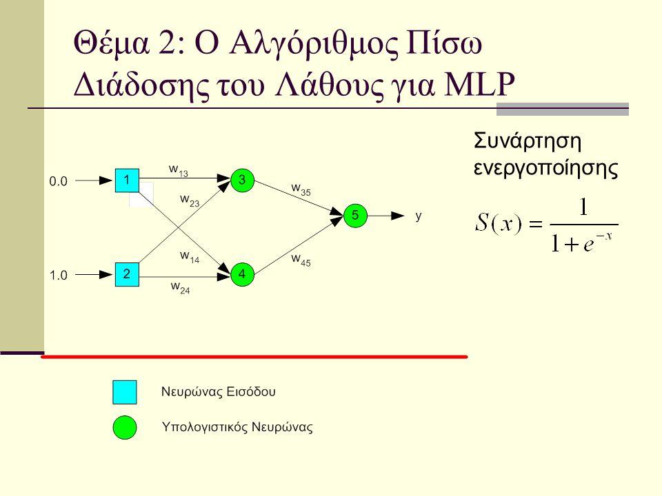 Θέμα 2: Ο Αλγόριθμος Πίσω Διάδοσης του Λάθους για MLP Συνάρτηση ενεργοποίησης